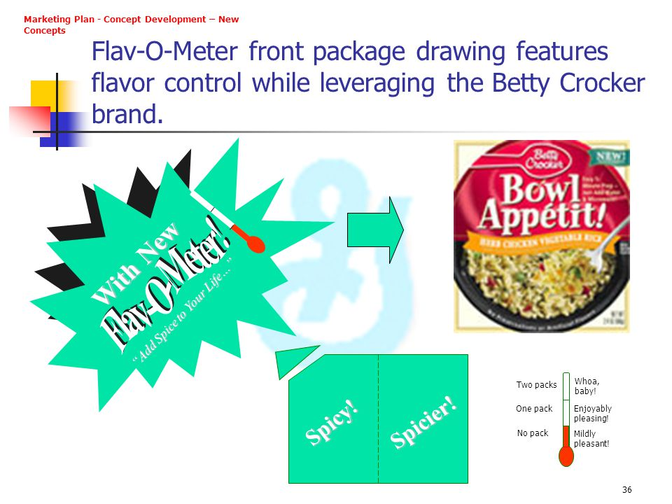 "36 Flav-O-Meter front package drawing features flavor control while leveraging the Betty Crocker brand. With New ""Add Spice to Your Life…"" Spicy! Spic"