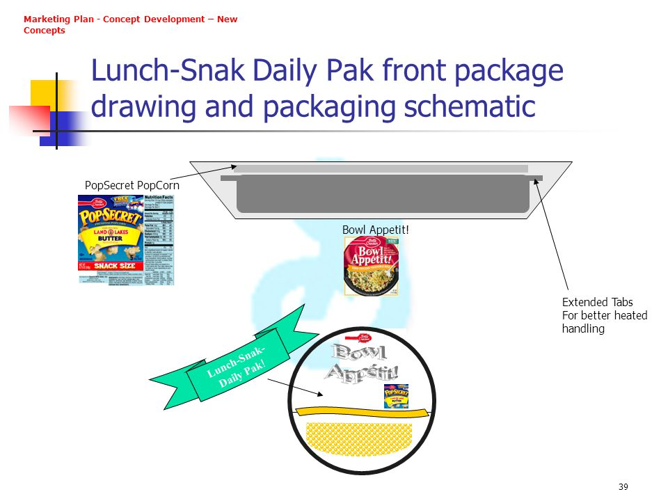 39 Lunch-Snak Daily Pak front package drawing and packaging schematic PopSecret PopCorn Bowl Appetit! Lunch-Snak- Daily Pak ! Extended Tabs For better