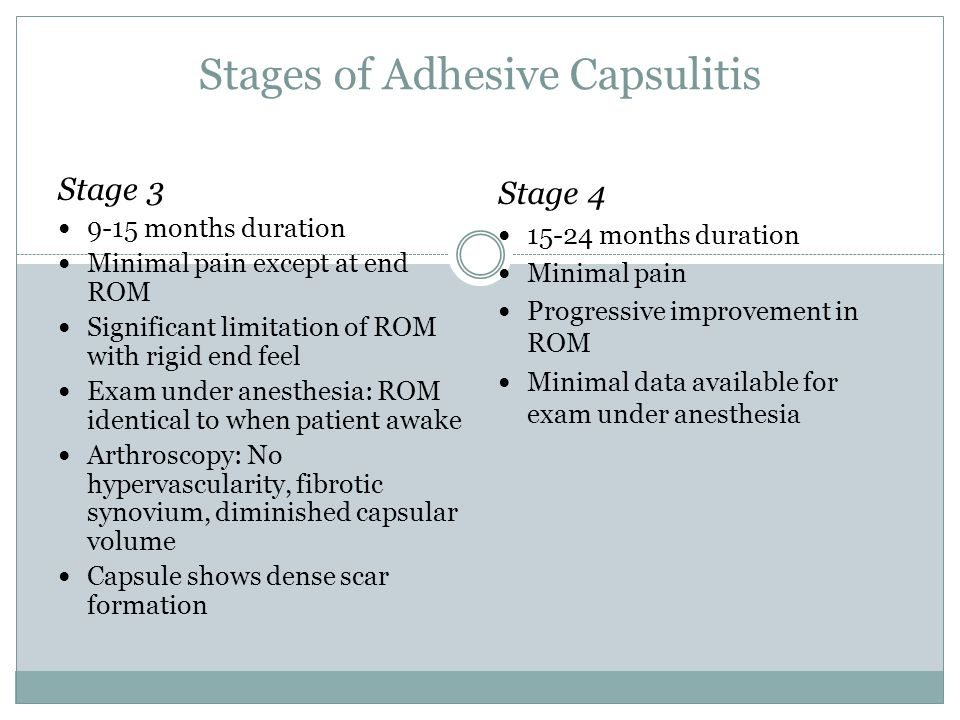 Stages of Adhesive Capsulitis Stage 3 9-15 months duration Minimal pain except at end ROM Significant limitation of ROM with rigid end feel Exam under anesthesia: ROM identical to when patient awake Arthroscopy: No hypervascularity, fibrotic synovium, diminished capsular volume Capsule shows dense scar formation Stage 4 15-24 months duration Minimal pain Progressive improvement in ROM Minimal data available for exam under anesthesia