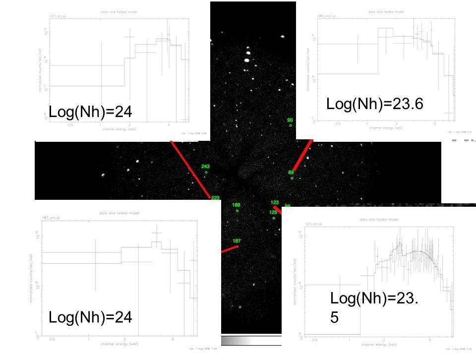 Log(Nh)=23.5 Log(Nh)=24 Log(Nh)=23.6 Log(Nh)=23. 5