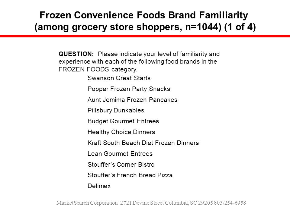 Frozen Convenience Foods Brand Familiarity (among grocery store shoppers, n=1044) (1 of 4) QUESTION: Please indicate your level of familiarity and experience with each of the following food brands in the FROZEN FOODS category.