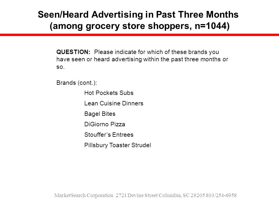 Seen/Heard Advertising in Past Three Months (among grocery store shoppers, n=1044) QUESTION: Please indicate for which of these brands you have seen or heard advertising within the past three months or so.