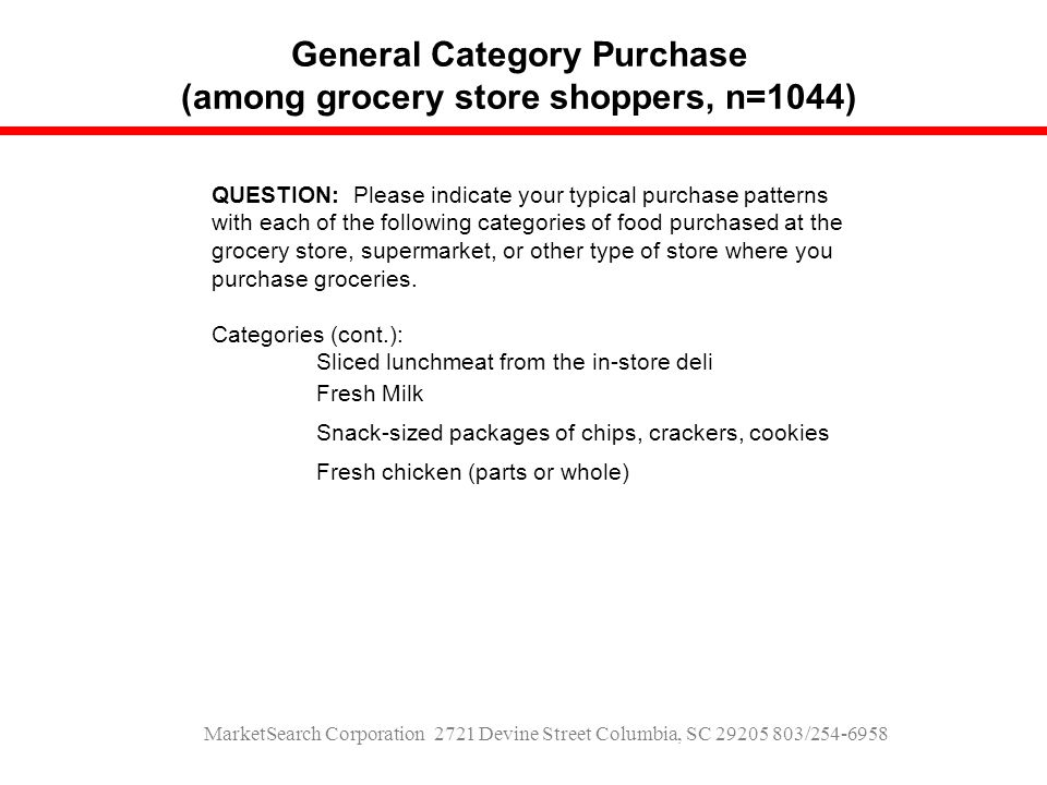 General Category Purchase (among grocery store shoppers, n=1044) QUESTION: Please indicate your typical purchase patterns with each of the following categories of food purchased at the grocery store, supermarket, or other type of store where you purchase groceries.