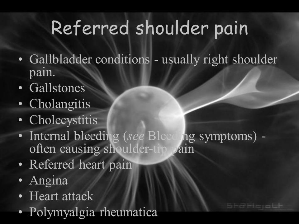 Referred shoulder pain Gallbladder conditions - usually right shoulder pain. Gallstones Cholangitis Cholecystitis Internal bleeding (see Bleeding symp