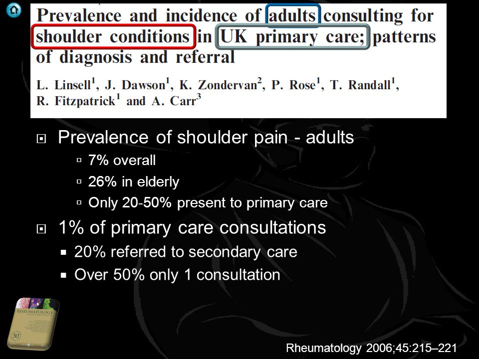  Prevalence of shoulder pain - adults  7% overall  26% in elderly  Only 20-50% present to primary care  1% of primary care consultations  20% referred to secondary care  Over 50% only 1 consultation Rheumatology 2006;45:215–221