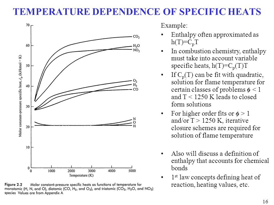 TEMPERATURE DEPENDENCE OF SPECIFIC HEATS Example: Enthalpy often approximated as h(T)=C p T In combustion chemistry, enthalpy must take into account v