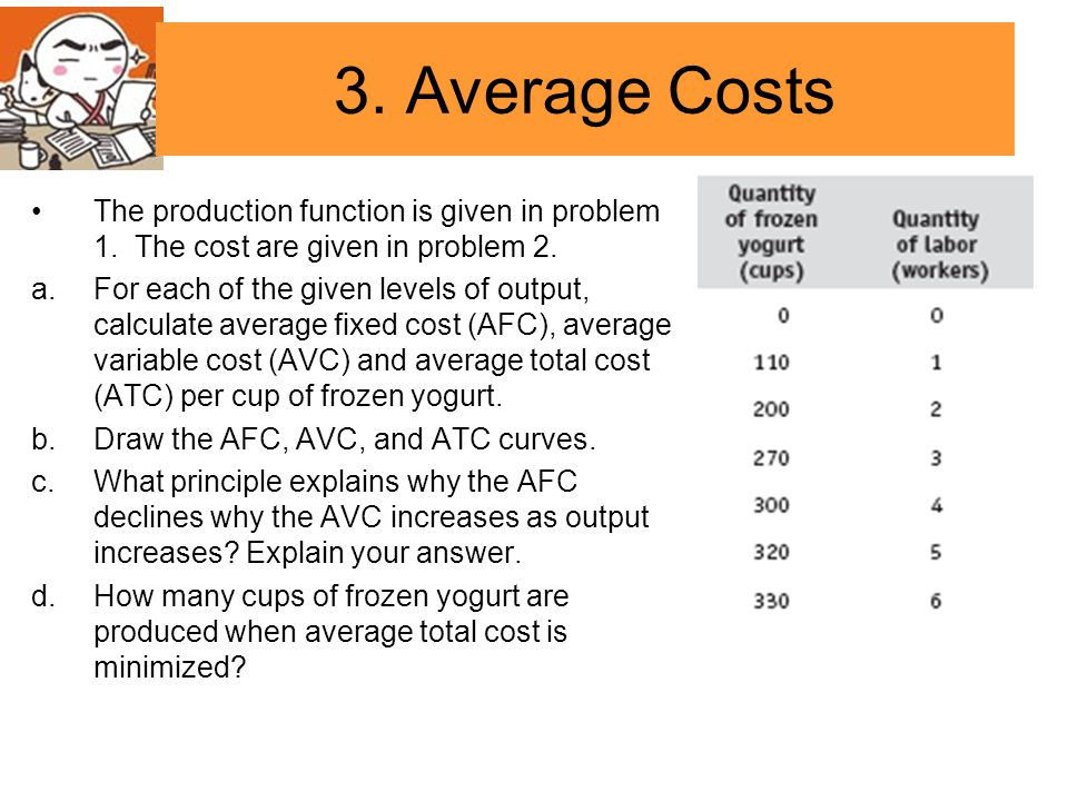 3. Average Costs The production function is given in problem 1.