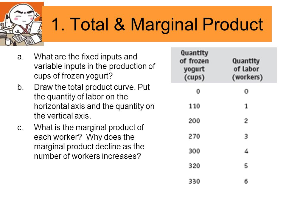 1. Total & Marginal Product a.What are the fixed inputs and variable inputs in the production of cups of frozen yogurt? b.Draw the total product curve