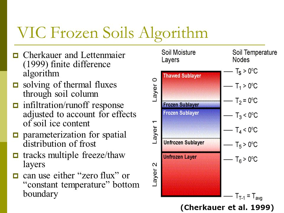VIC Frozen Soils Algorithm  Cherkauer and Lettenmaier (1999) finite difference algorithm  solving of thermal fluxes through soil column  infiltration/runoff response adjusted to account for effects of soil ice content  parameterization for spatial distribution of frost  tracks multiple freeze/thaw layers  can use either zero flux or constant temperature bottom boundary (Cherkauer et al.