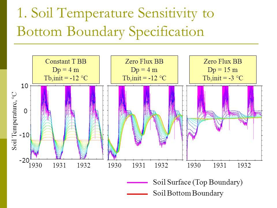 1. Soil Temperature Sensitivity to Bottom Boundary Specification Soil Temperature, ° C 1930 1931 1932 Constant T BB Dp = 4 m Tb,init = -12 °C 10 0 -10