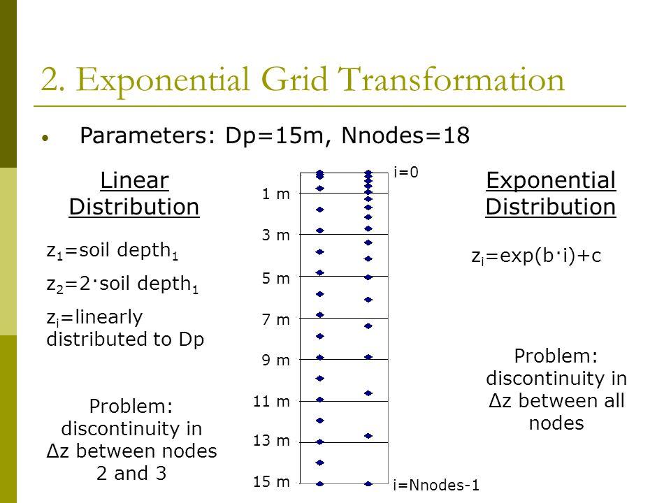 2. Exponential Grid Transformation Linear Distribution Exponential Distribution Parameters: Dp=15m, Nnodes=18 z 1 =soil depth 1 z 2 =2·soil depth 1 z