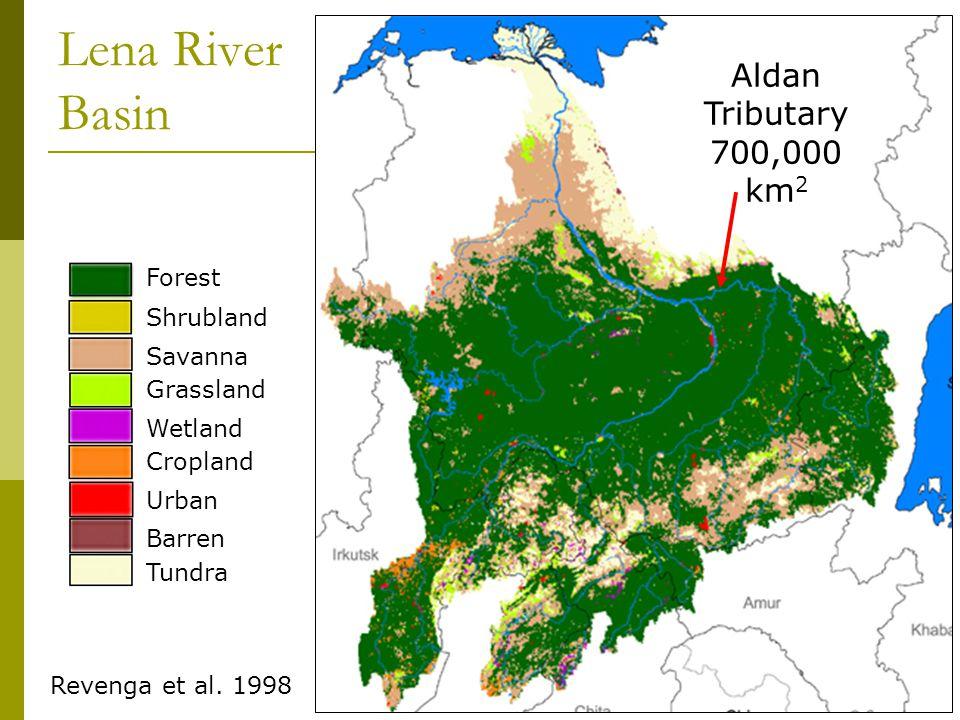 Lena River Basin Forest Shrubland Savanna Grassland Wetland Cropland Urban Barren Tundra Revenga et al.