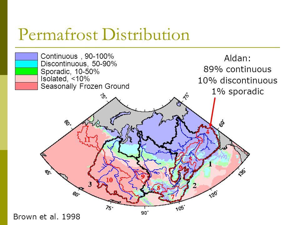Permafrost Distribution Continuous, 90-100% Discontinuous, 50-90% Sporadic, 10-50% Seasonally Frozen Ground Isolated, <10% Brown et al.