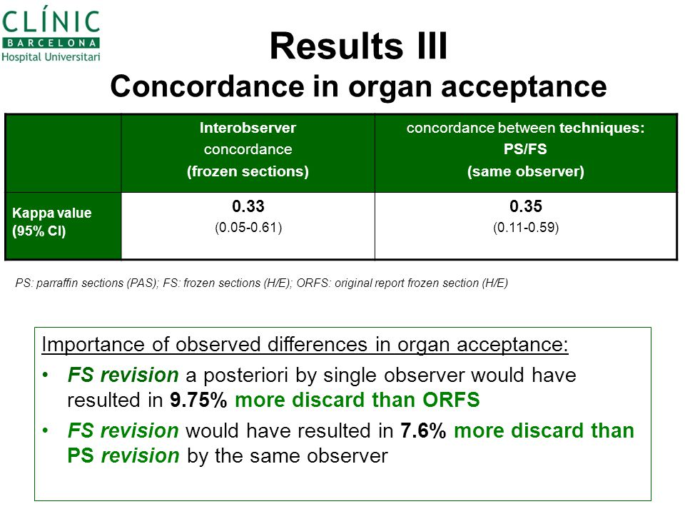 Results III Concordance in organ acceptance Interobserver concordance (frozen sections) concordance between techniques: PS/FS (same observer) Kappa value ( 95% CI) 0.33 (0.05-0.61) 0.35 (0.11-0.59) PS: parraffin sections (PAS); FS: frozen sections (H/E); ORFS: original report frozen section (H/E) Importance of observed differences in organ acceptance: FS revision a posteriori by single observer would have resulted in 9.75% more discard than ORFS FS revision would have resulted in 7.6% more discard than PS revision by the same observer