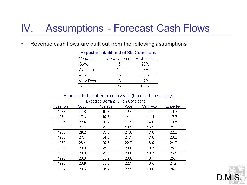 IV.Assumptions - Forecast Cash Flows Revenue cash flows are built out from the following assumptions D.M.S.