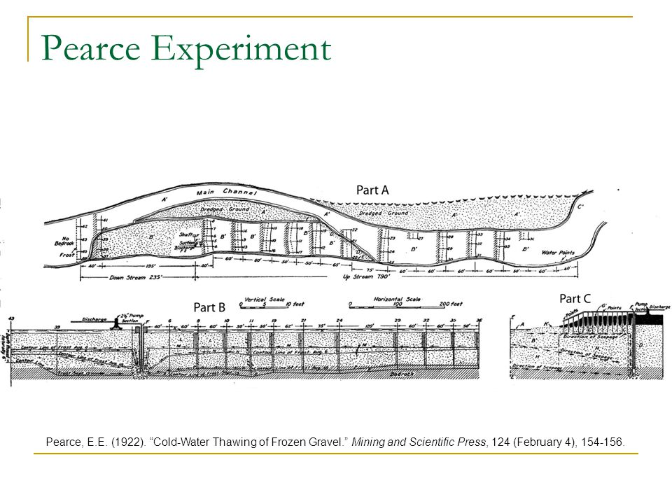"""Pearce Experiment Pearce, E.E. (1922). """"Cold-Water Thawing of Frozen Gravel."""" Mining and Scientific Press, 124 (February 4), 154-156."""