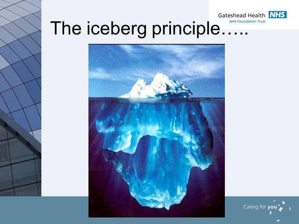 The iceberg principle…..