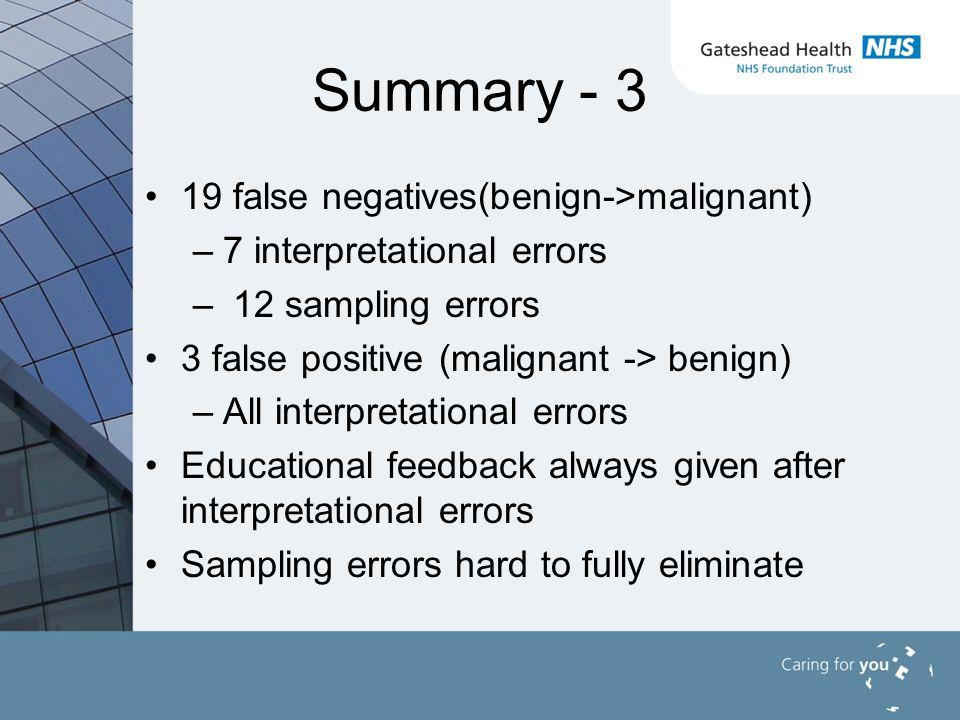 Summary - 3 19 false negatives(benign->malignant) –7 interpretational errors – 12 sampling errors 3 false positive (malignant -> benign) –All interpre