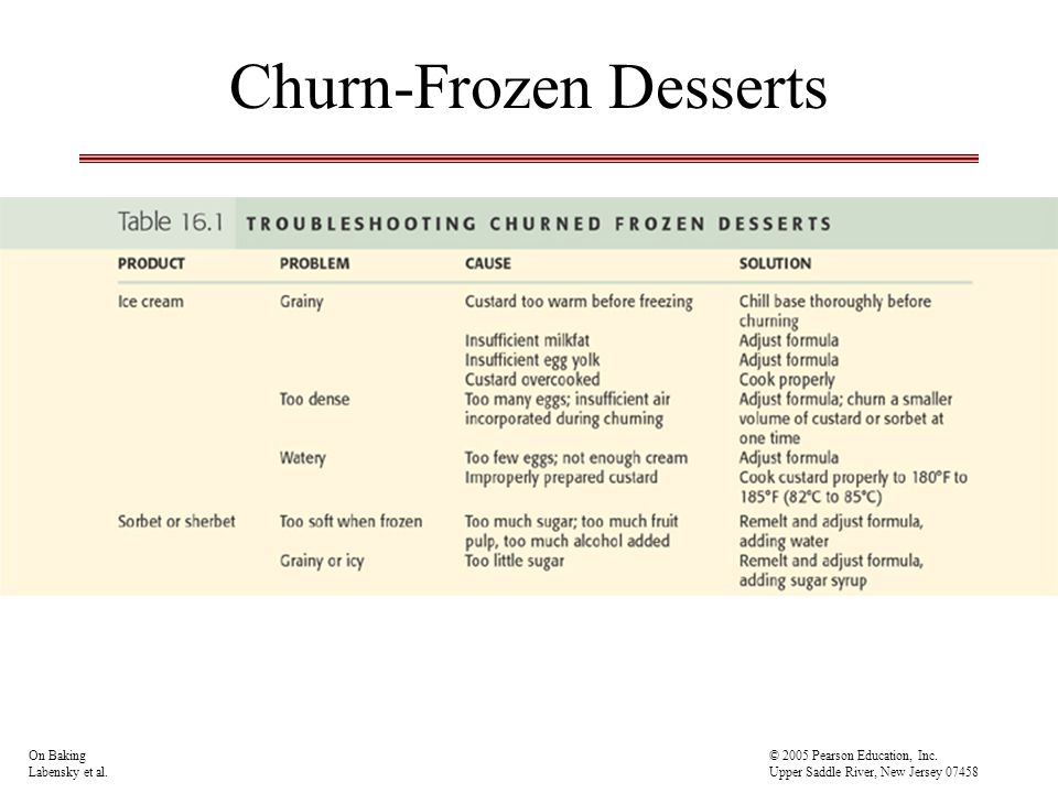 On Baking© 2005 Pearson Education, Inc. Labensky et al. Upper Saddle River, New Jersey 07458 Churn-Frozen Desserts