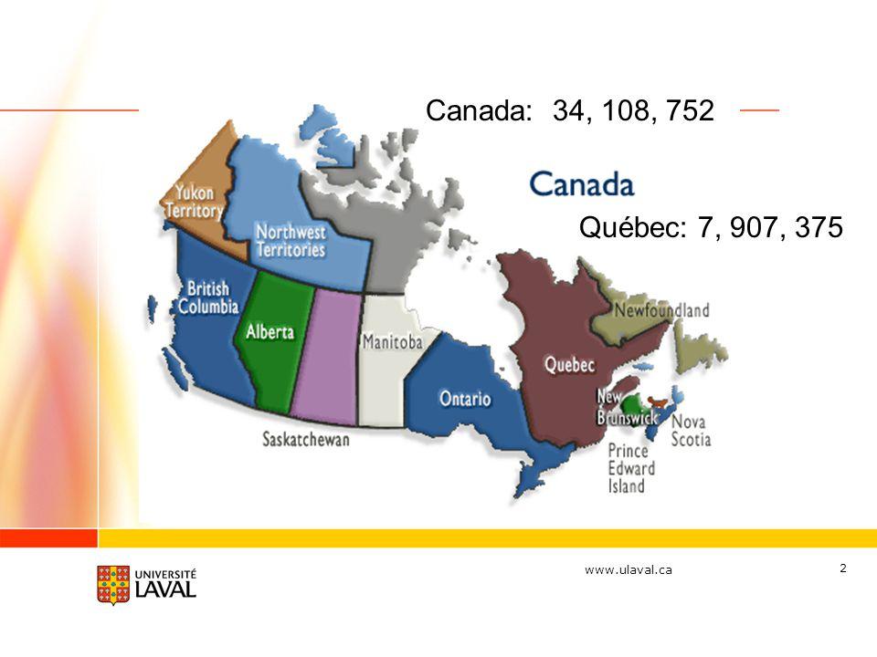www.ulaval.ca 2 Canada: 34, 108, 752 Québec: 7, 907, 375