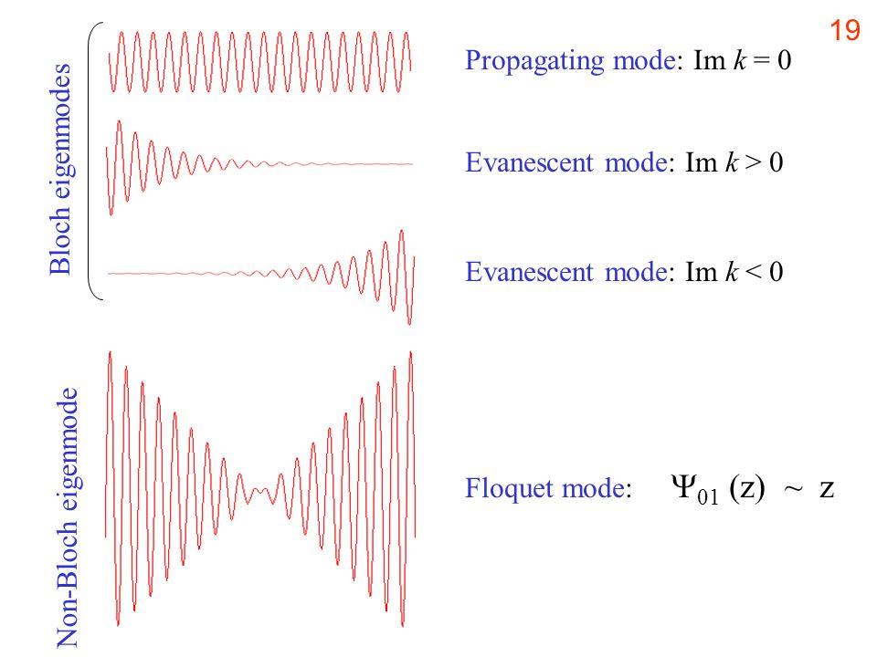 19 Evanescent mode: Im k > 0 Propagating mode: Im k = 0 Evanescent mode: Im k < 0 Floquet mode:  01 (z) ~ z Bloch eigenmodes Non-Bloch eigenmode