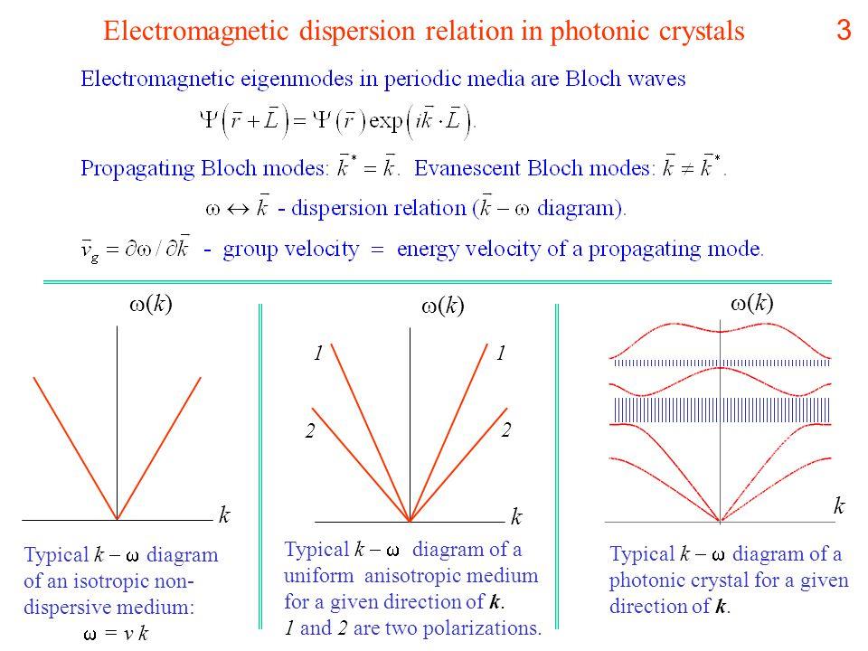 3 (k)(k) k 1 1 2 2 Typical k   diagram of a uniform anisotropic medium for a given direction of k.
