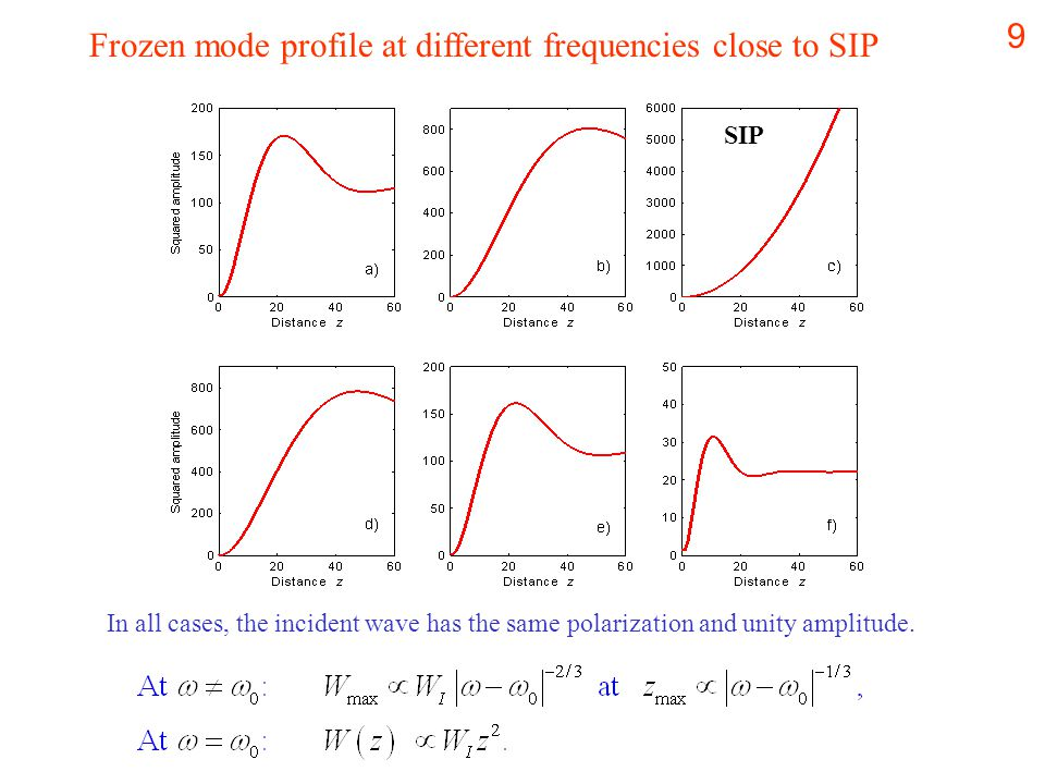 9 In all cases, the incident wave has the same polarization and unity amplitude.