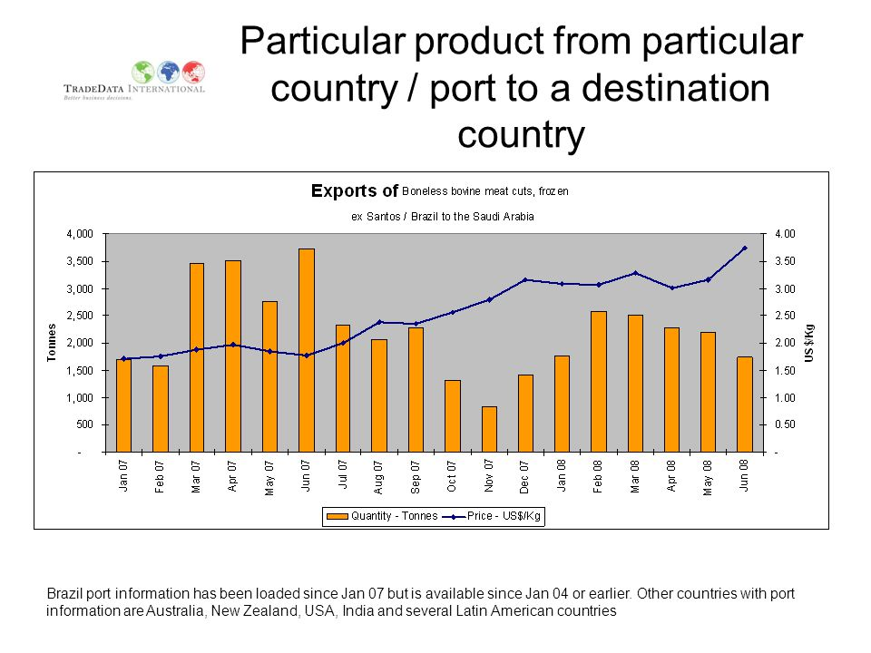 Particular product from particular country / port to a destination country Brazil port information has been loaded since Jan 07 but is available since Jan 04 or earlier.