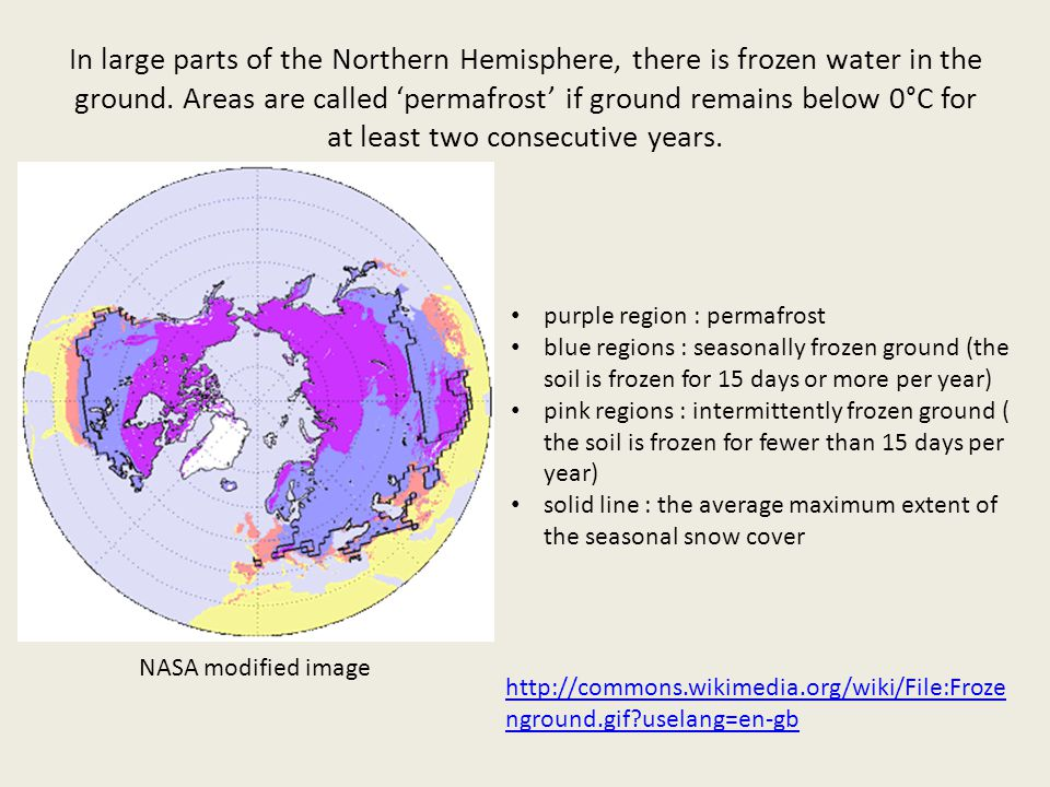 In large parts of the Northern Hemisphere, there is frozen water in the ground.
