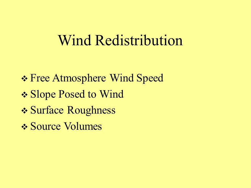 Wind Redistribution  Free Atmosphere Wind Speed  Slope Posed to Wind  Surface Roughness  Source Volumes