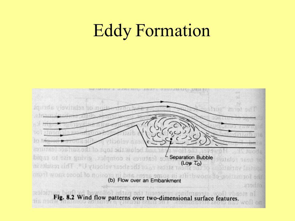 Eddy Formation
