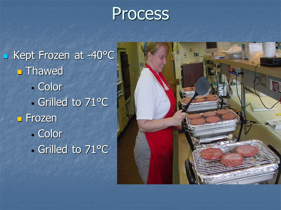 Process Kept Frozen at -40°C Kept Frozen at -40°C Thawed Thawed  Color  Grilled to 71°C Frozen Frozen  Color  Grilled to 71°C