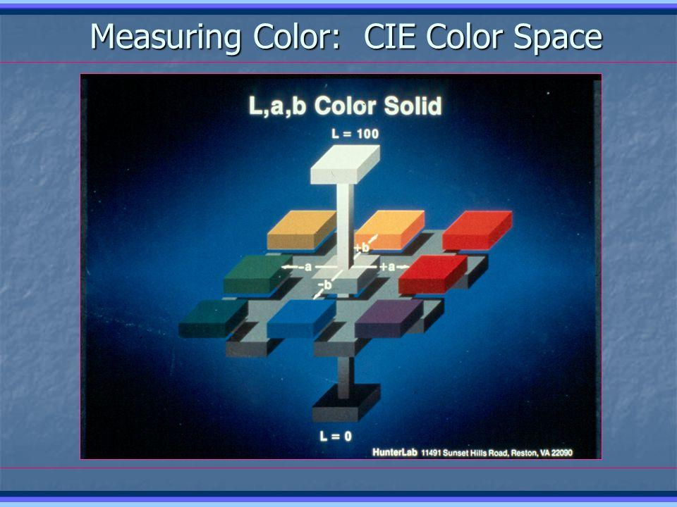 Measuring Color: CIE Color Space
