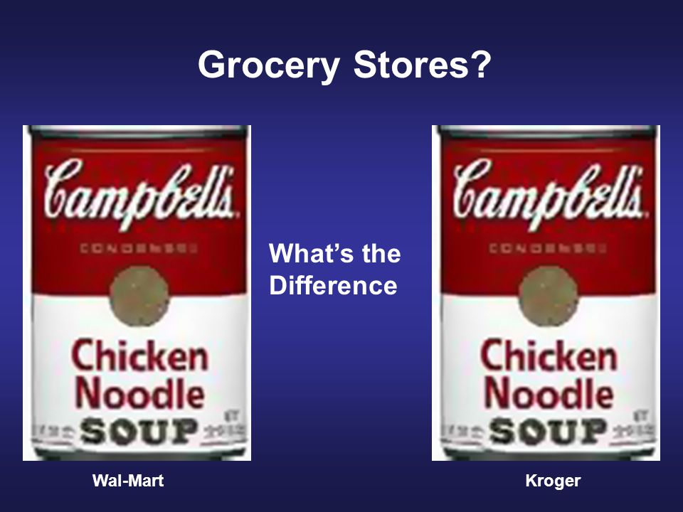 Grocery Stores Wal-MartKroger What's the Difference