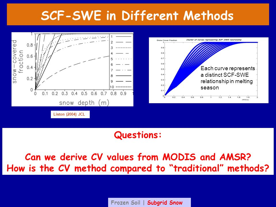 SCF-SWE in Different Methods Liston (2004) JCL Questions: Can we derive CV values from MODIS and AMSR.