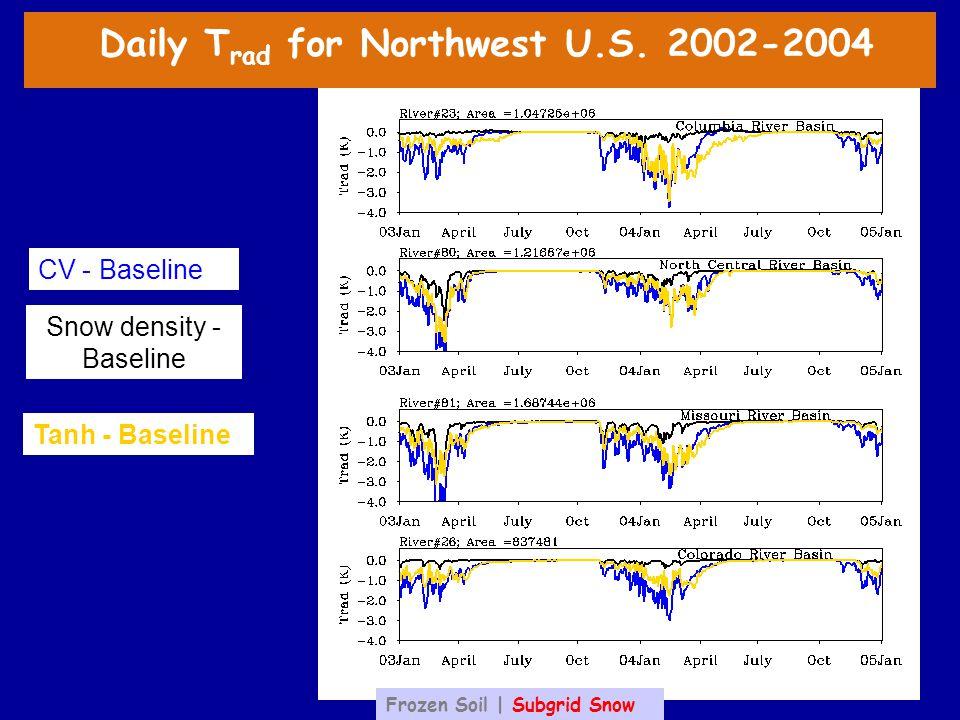 CV - Baseline Snow density - Baseline Tanh - Baseline Daily T rad for Northwest U.S.
