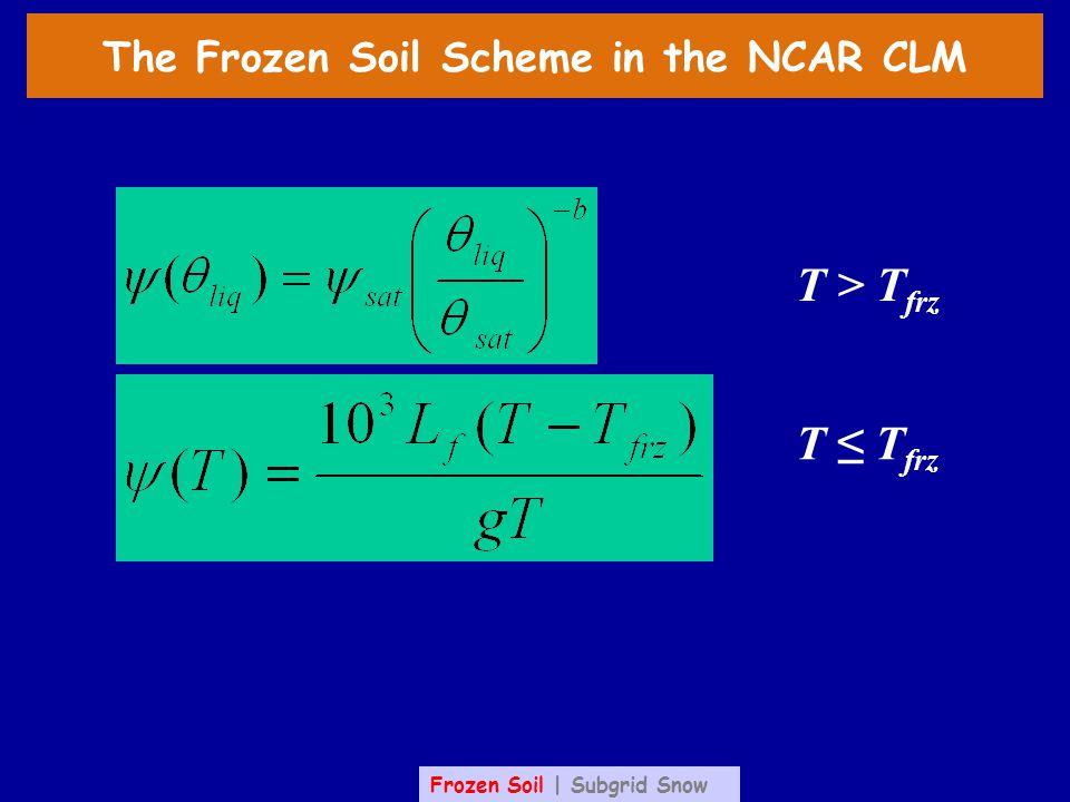 The Frozen Soil Scheme in the NCAR CLM T > T frz T ≤ T frz Frozen Soil | Subgrid Snow