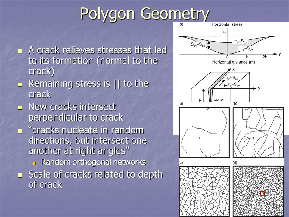 Polygon Geometry A crack relieves stresses that led to its formation (normal to the crack) A crack relieves stresses that led to its formation (normal