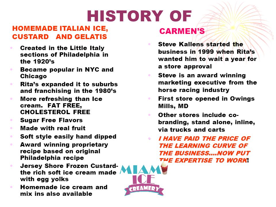 HISTORY OF Created in the Little Italy sections of Philadelphia in the 1920's Became popular in NYC and Chicago Rita's expanded it to suburbs and franchising in the 1980's More refreshing than Ice cream.