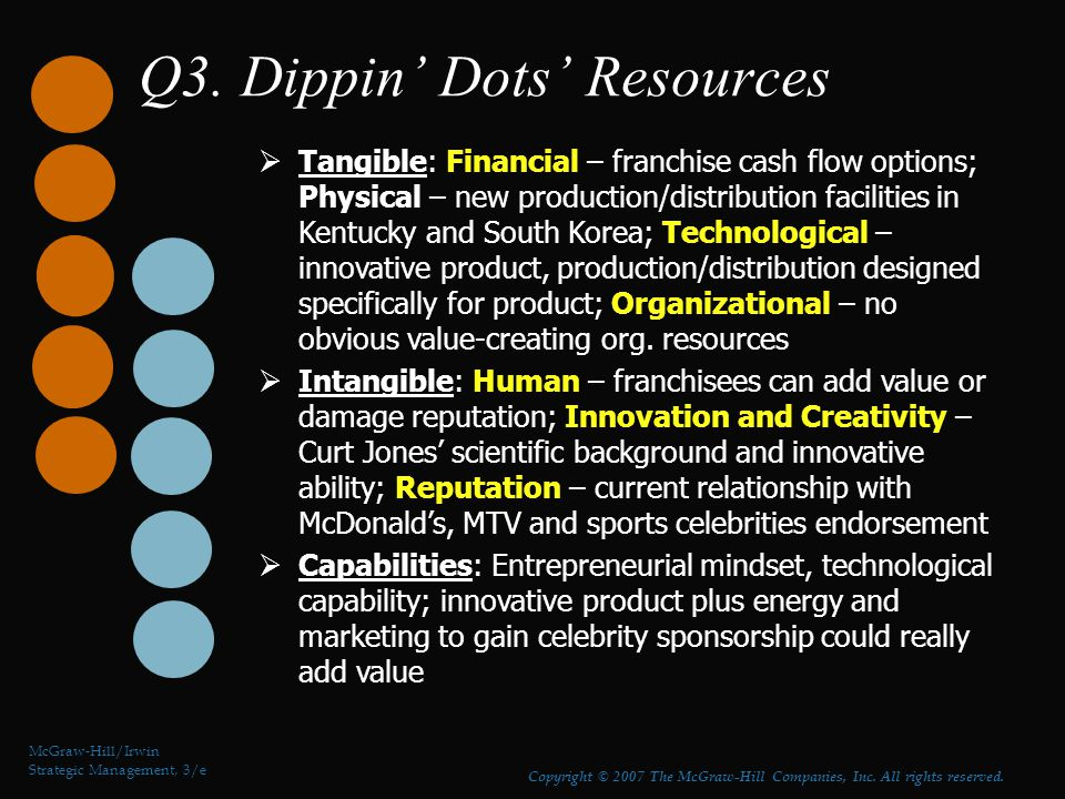 Q3. Dippin' Dots' Resources McGraw-Hill/Irwin Strategic Management, 3/e Copyright © 2007 The McGraw-Hill Companies, Inc. All rights reserved.  Tangib