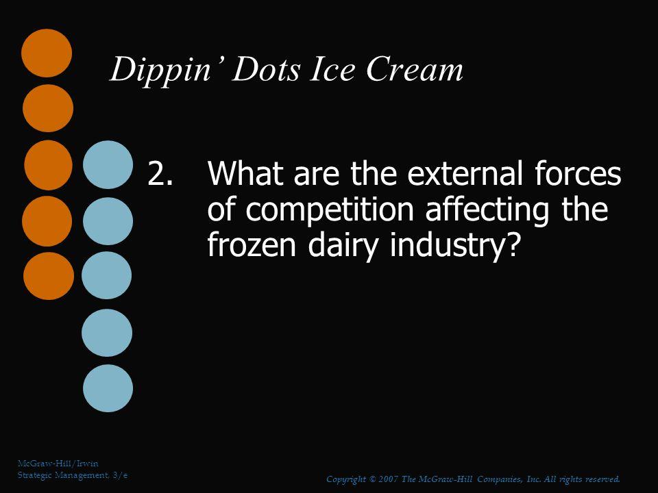 Dippin' Dots Ice Cream 3.Analyze Dippin' Dots' internal environment.