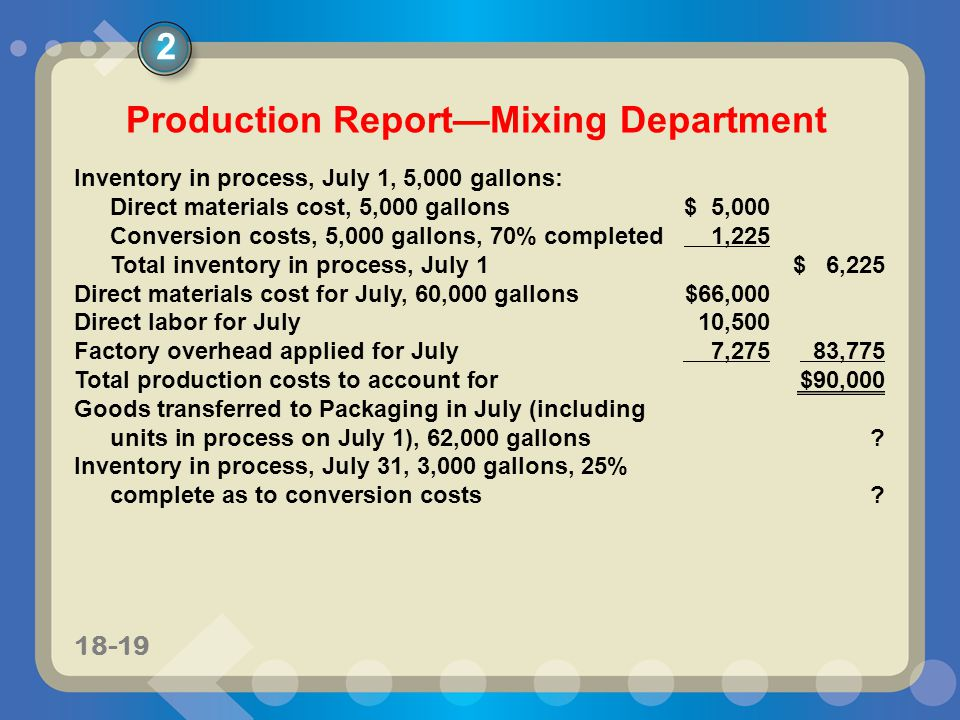 11-1918-19 Inventory in process, July 1, 5,000 gallons: Direct materials cost, 5,000 gallons$ 5,000 Conversion costs, 5,000 gallons, 70% completed 1,225 Total inventory in process, July 1$ 6,225 Direct materials cost for July, 60,000 gallons$66,000 Direct labor for July10,500 Factory overhead applied for July 7,275 83,775 Total production costs to account for$90,000 Goods transferred to Packaging in July (including units in process on July 1), 62,000 gallons.