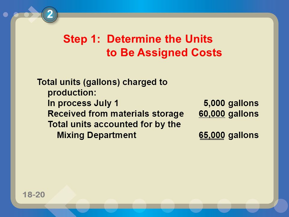 11-2018-20 Step 1: Determine the Units to Be Assigned Costs Total units (gallons) charged to production: In process July 15,000 gallons Received from materials storage60,000 gallons Total units accounted for by the Mixing Department65,000 gallons 2