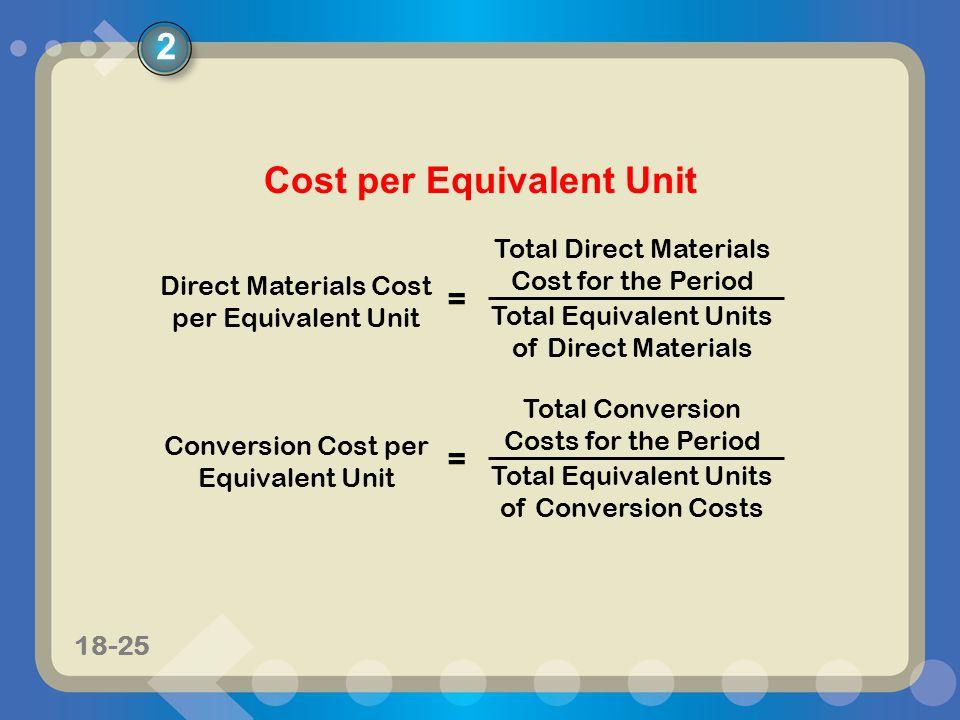 11-2518-25 Cost per Equivalent Unit Direct Materials Cost per Equivalent Unit Total Direct Materials Cost for the Period Total Equivalent Units of Dir