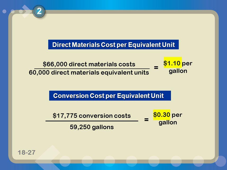 11-2718-27 Conversion Cost per Equivalent Unit Conversion Cost per Equivalent Unit $0.30 per gallon = $17,775 conversion costs 59,250 gallons Direct M