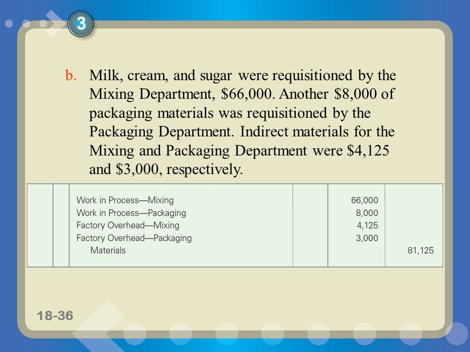 11-3718-37 c.Direct labor in the Mixing and Packaging departments was $10,500 and $12,000, respectively.