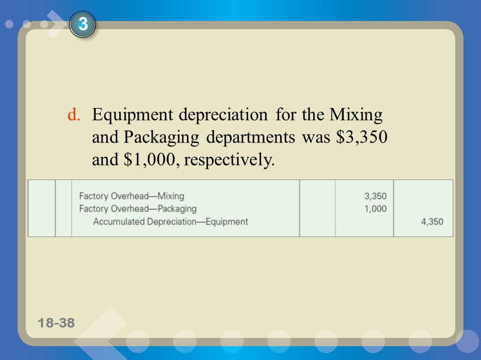 11-3818-38 d.Equipment depreciation for the Mixing and Packaging departments was $3,350 and $1,000, respectively. 3
