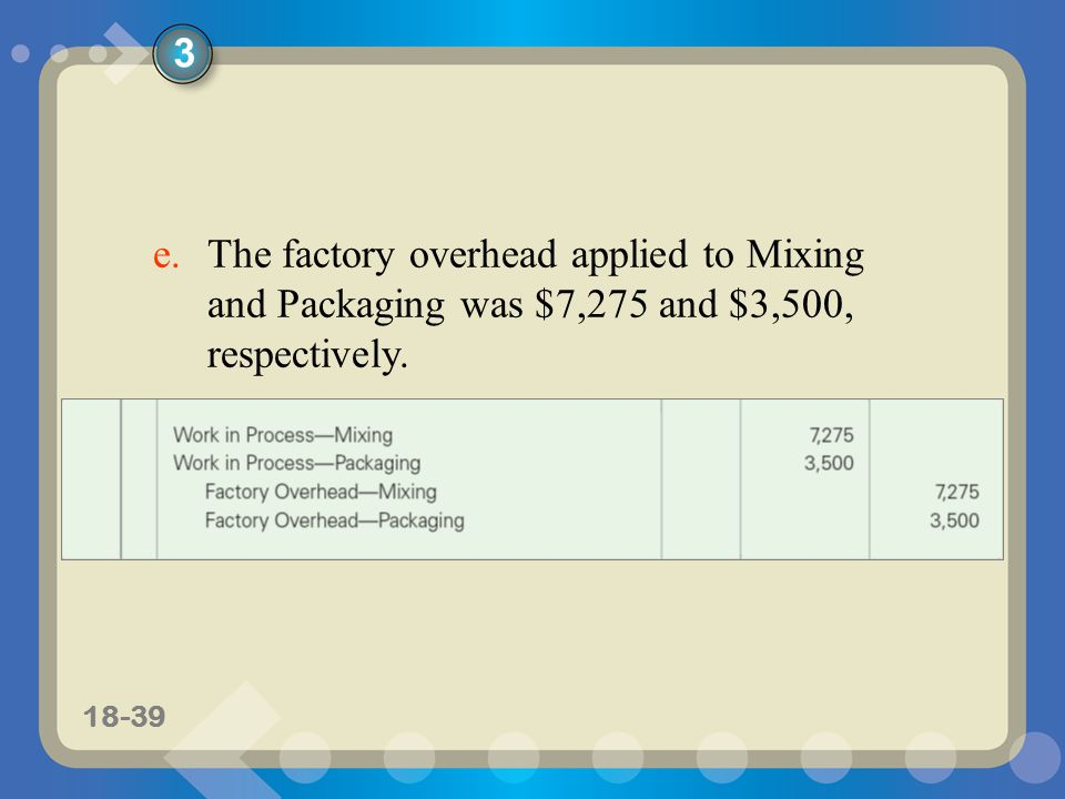 11-4018-40 f.The amount of costs transferred from the Mixing Department to the Packaging Department was $86,475 per the cost of production report in Exhibit 7.
