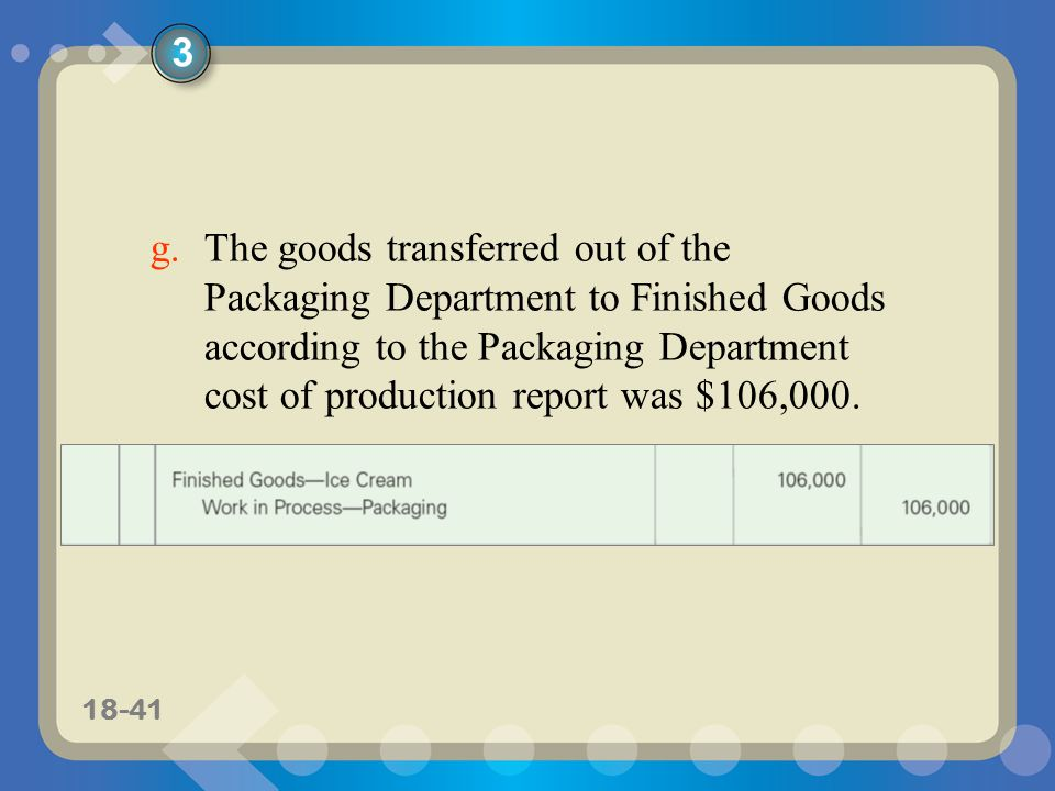 11-4118-41 g. The goods transferred out of the Packaging Department to Finished Goods according to the Packaging Department cost of production report