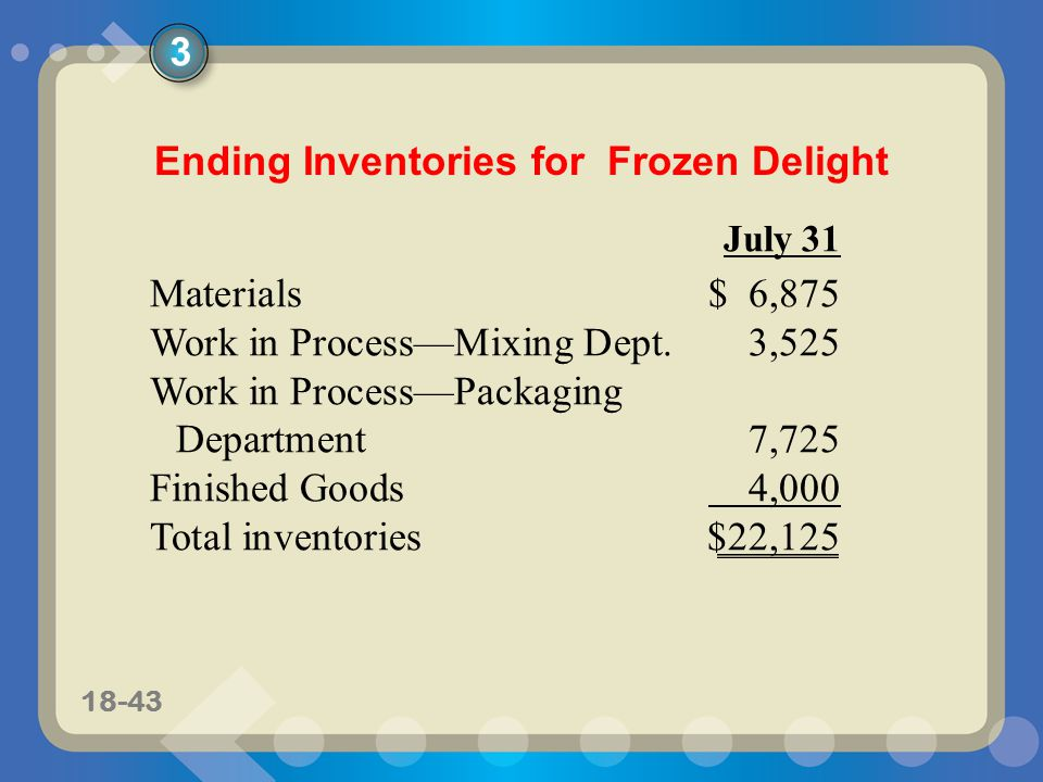11-4418-44 5 Compare just-in-time processing with traditional manufacturing processing. 18-44